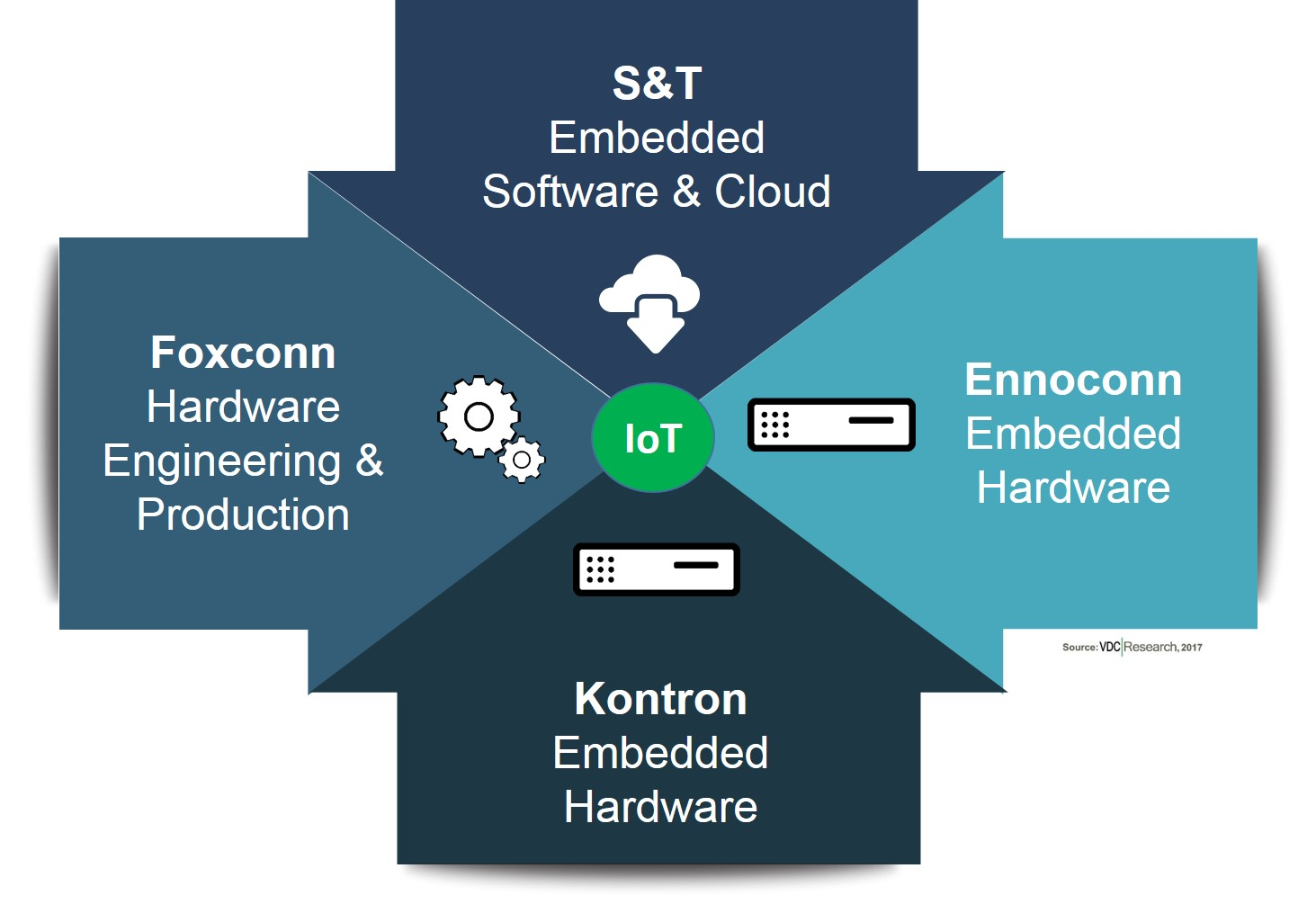 KONTRON FINDS REVITALIZATION THROUGH S&T MERGER