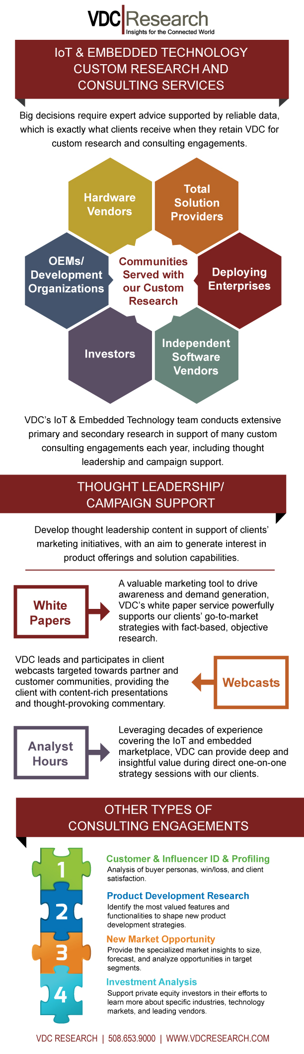 IoT & Embedded Technology Custom Consulting Infographic