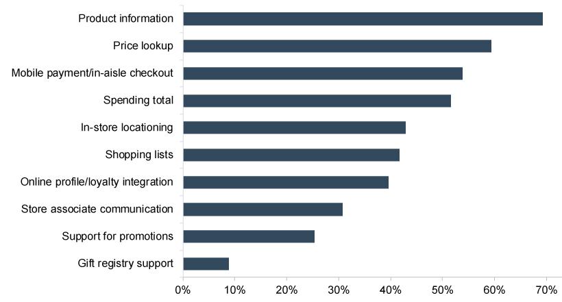 Handheld Self-Scanning Solutions Transforming Efficiency in Retail